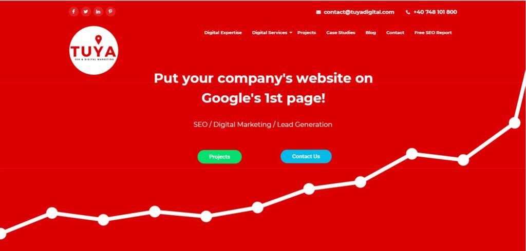 TUYA Digital -SEO & Digital Marketing